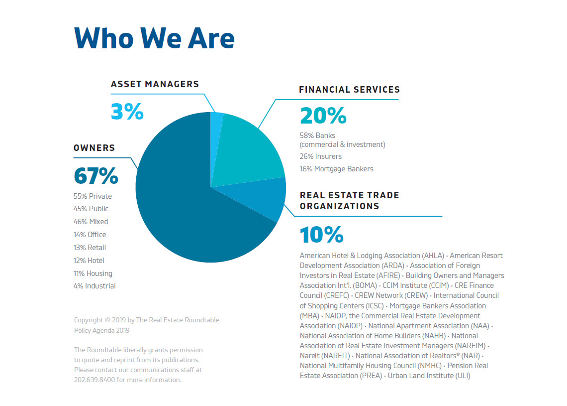 RER who we are infographic pie chart